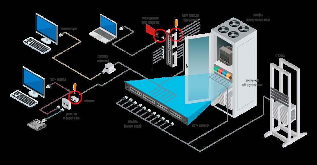 Telecomunikaciyni-systemy
